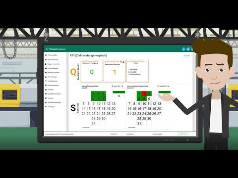 Digital Teamboard in 100 Sekunden