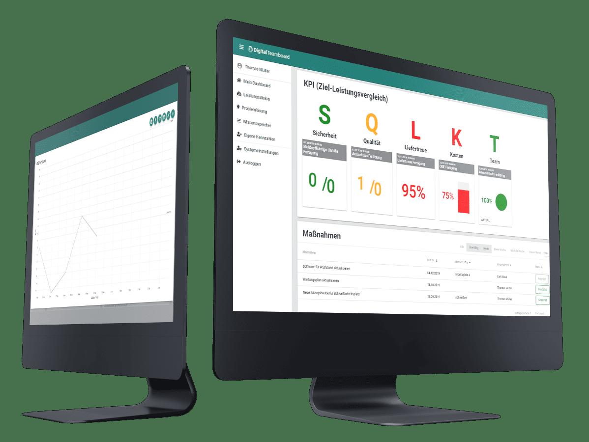 """Ob Datenvisualisierung oder automatische Berechnung und Anzeige von KPIs. Mit unserer Shopfloor Software """"Digital Teamboard"""" ist dies auf allen mobilen gängigen Endgeräten möglich.."""